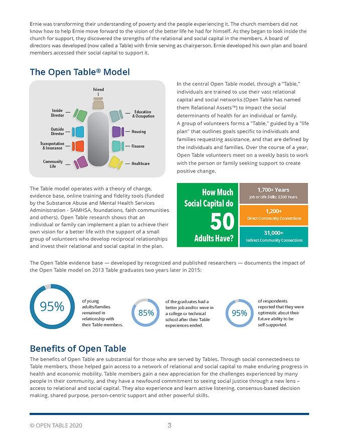 Open-Table-Brochure_Page_3.jpg