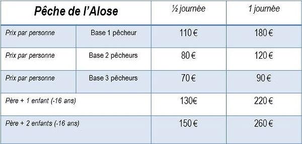 tarifs_pêche_de_l'alose.jpg