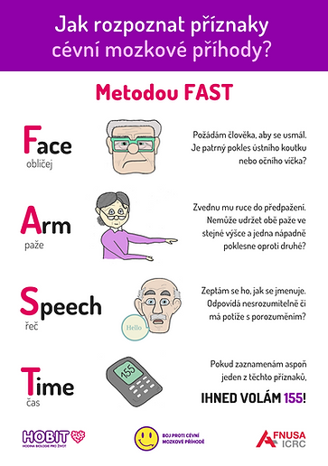 Metoda FAST.png