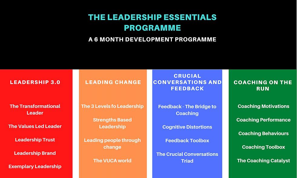 Leadership Essentials Programme CTG Grou