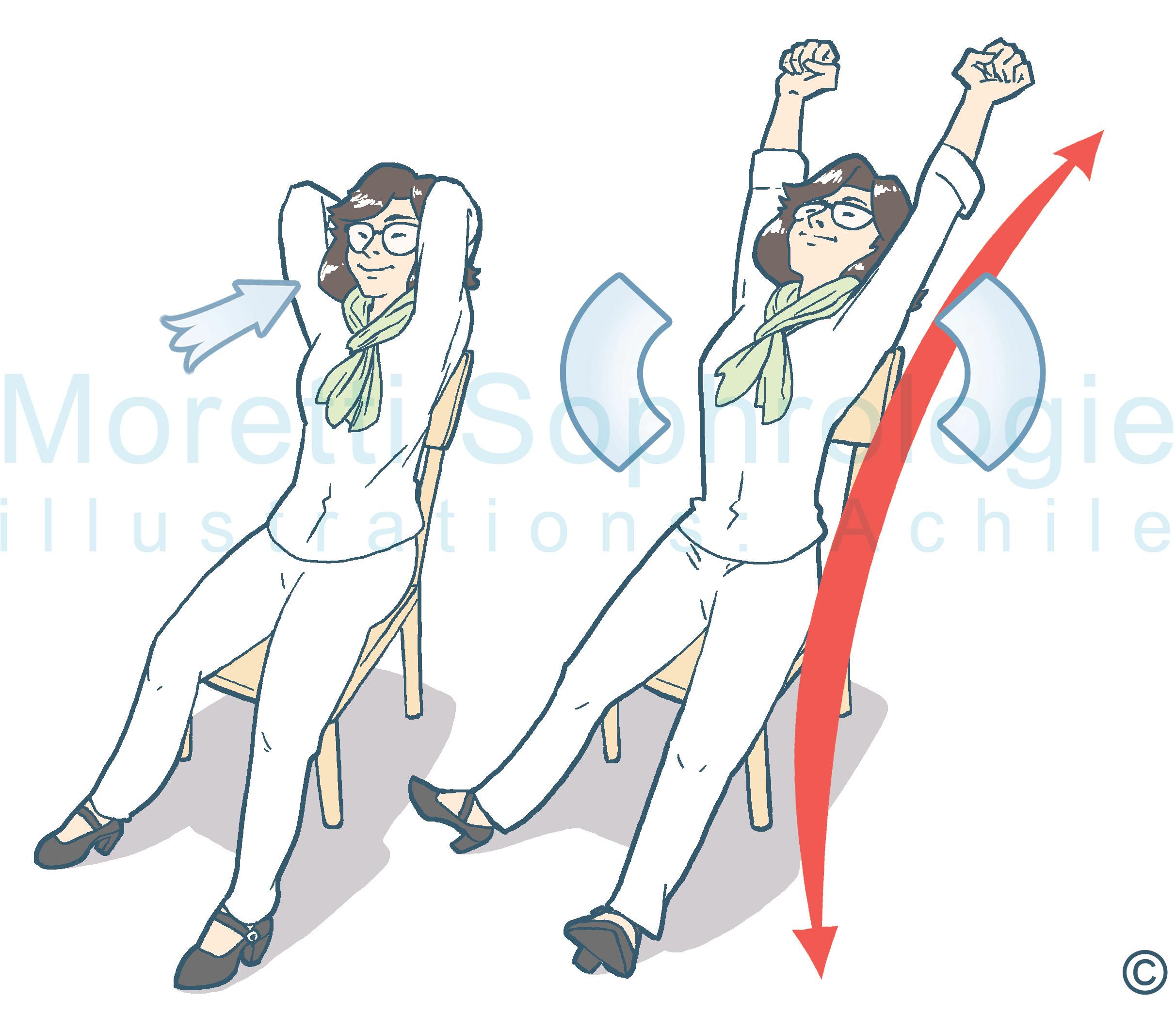 sophrologie-exercice de tout le corps