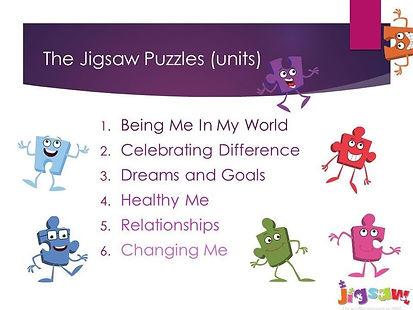 JIGSAW Units.jpg