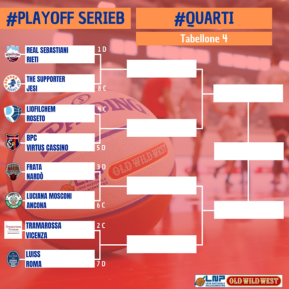 Playoff Serie B Tabellone 4.png