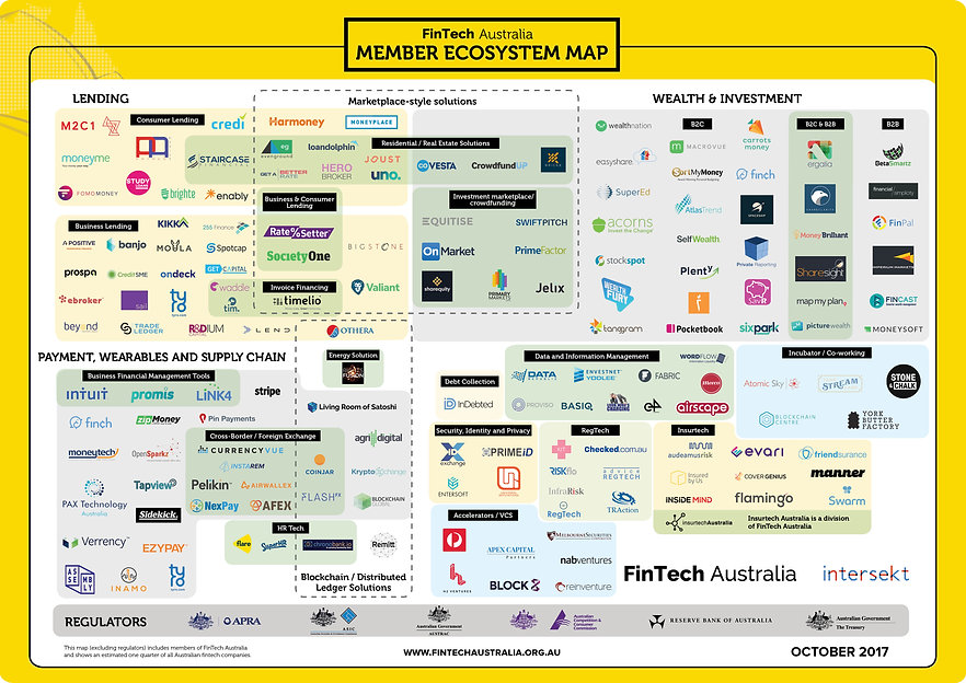 FinTech Ecosystem Map medium res.jpg