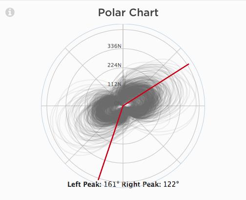 Polar chart.png