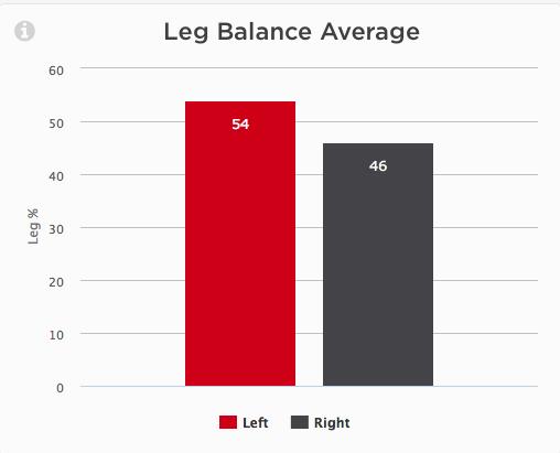 Leg ballance.png