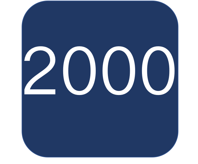 2000 Blue Boat