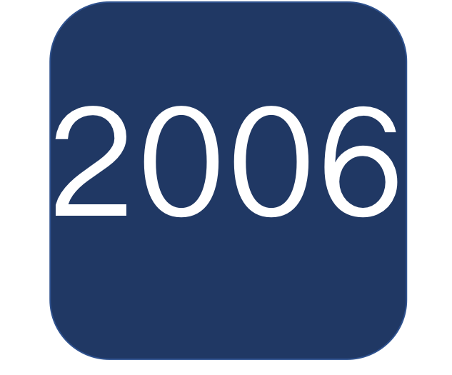 2006 Blue Boat