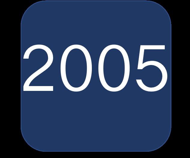 2005 Blue Boat