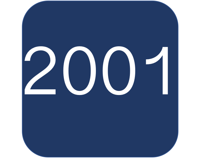 2001 Blue Boat