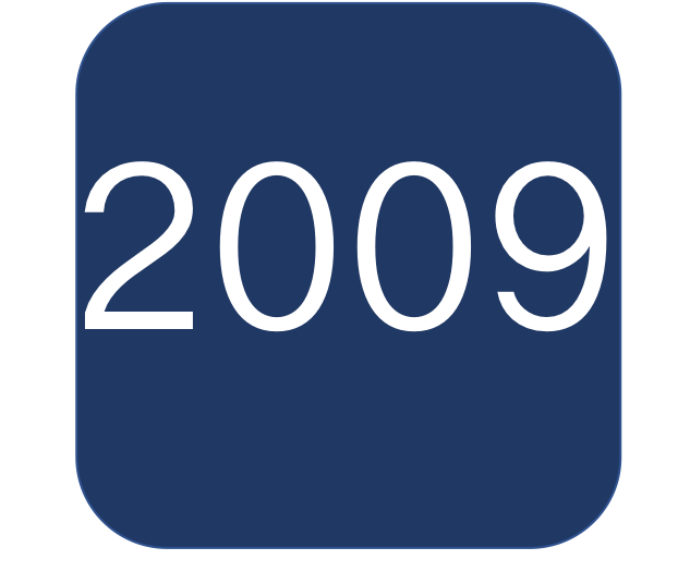 2009 Blue Boat