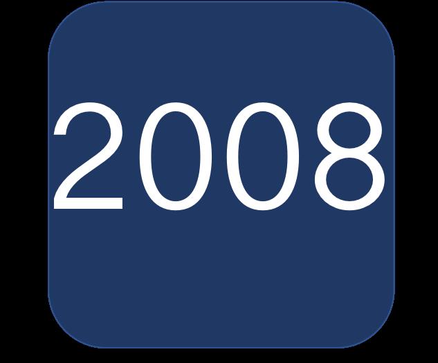 2008 Blue Boat