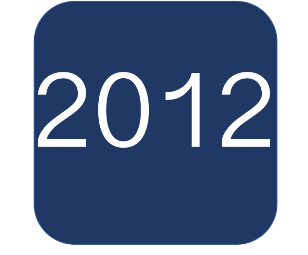 2012 Blue Boat