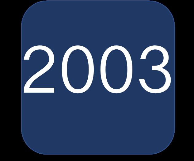 2003 Blue Boat