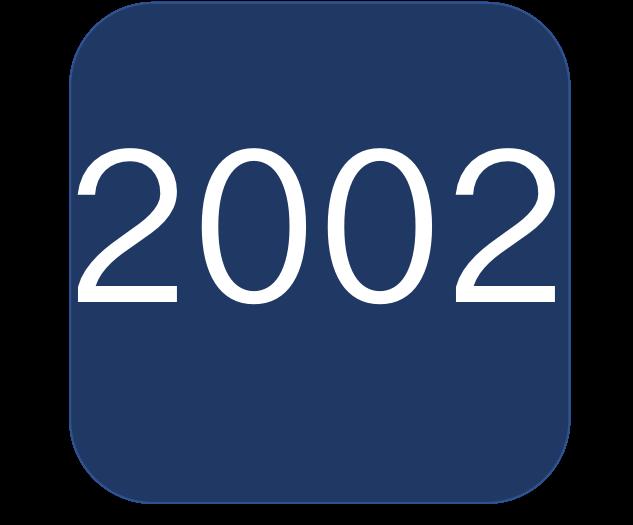 2002 Blue Boat