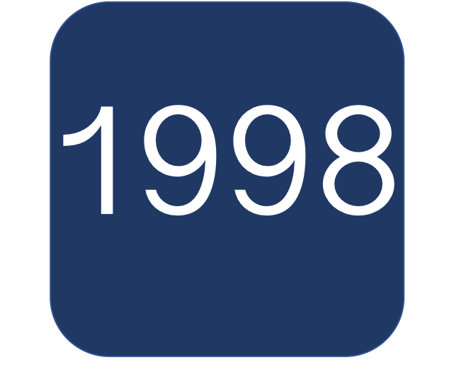 1998 Blue Boat