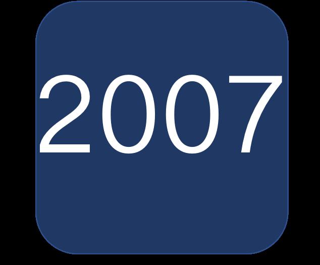 2007 Blue Boat
