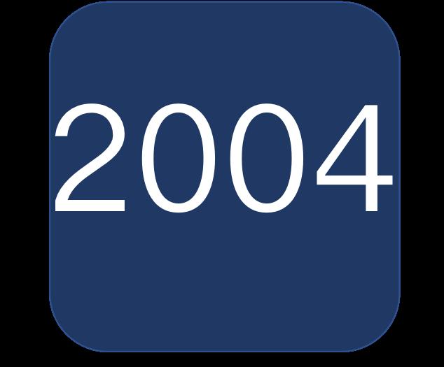2004 Blue Boat