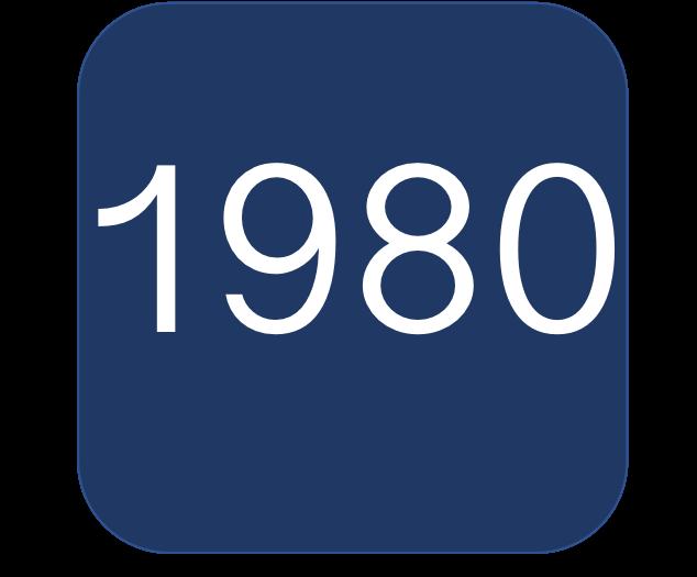 1980 Blue Boat
