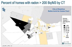 hamilton-radon.webp