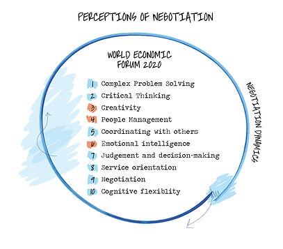 #10 perception world economic forum-01 (