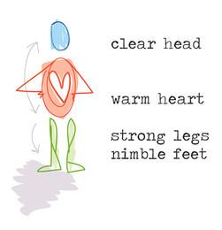 #5.1 clear head.jpg