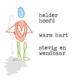 helder hoofd warm hart wendbaar onderhan