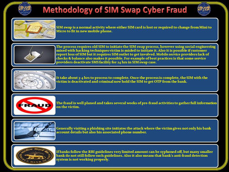 In a Major SIM Swap Cyber Attack Rs 1.86 Crore Syphoned Off