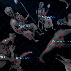Basic Constellations