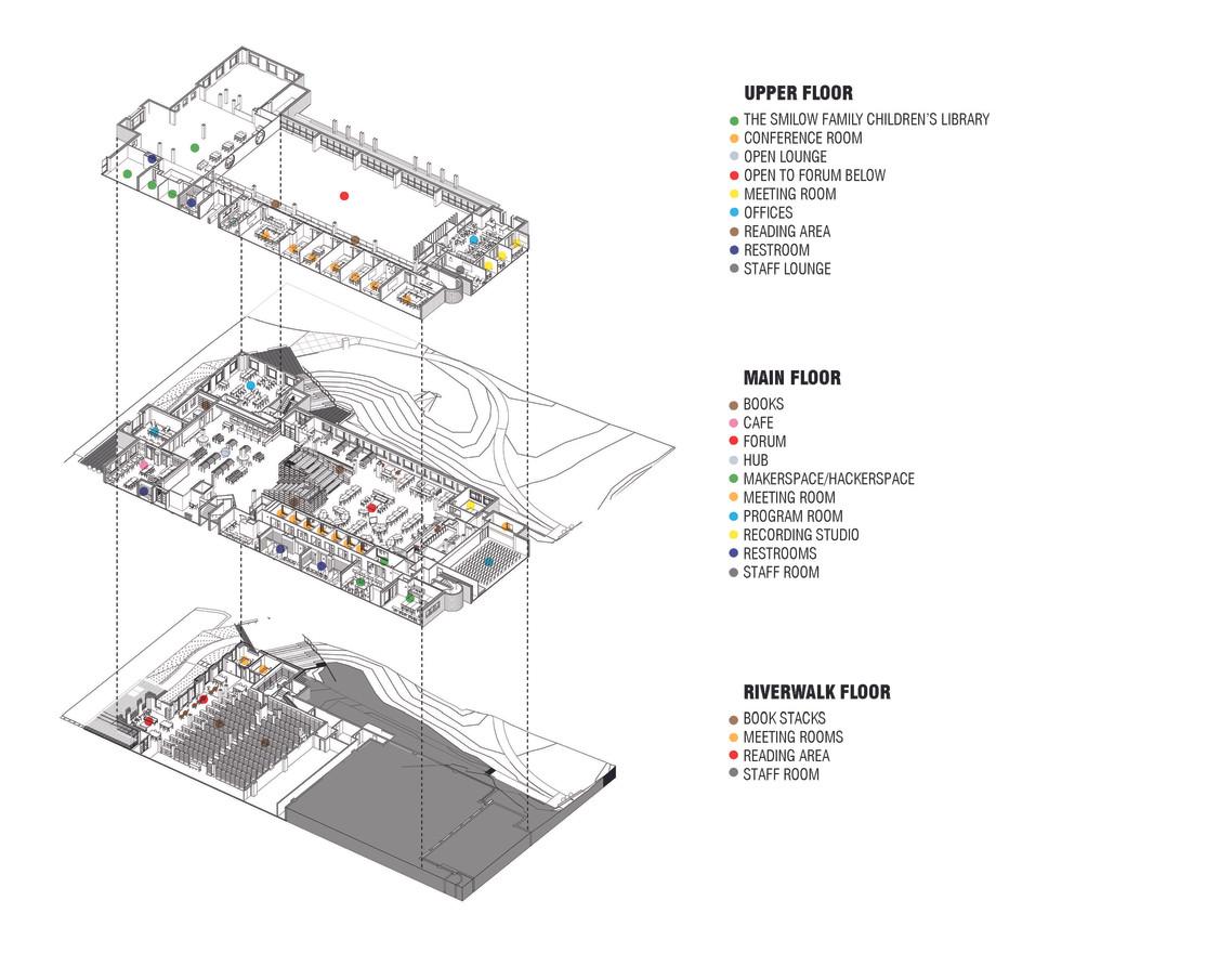 AXON- WHOLE BUILDING