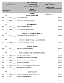 Rep Equipment List