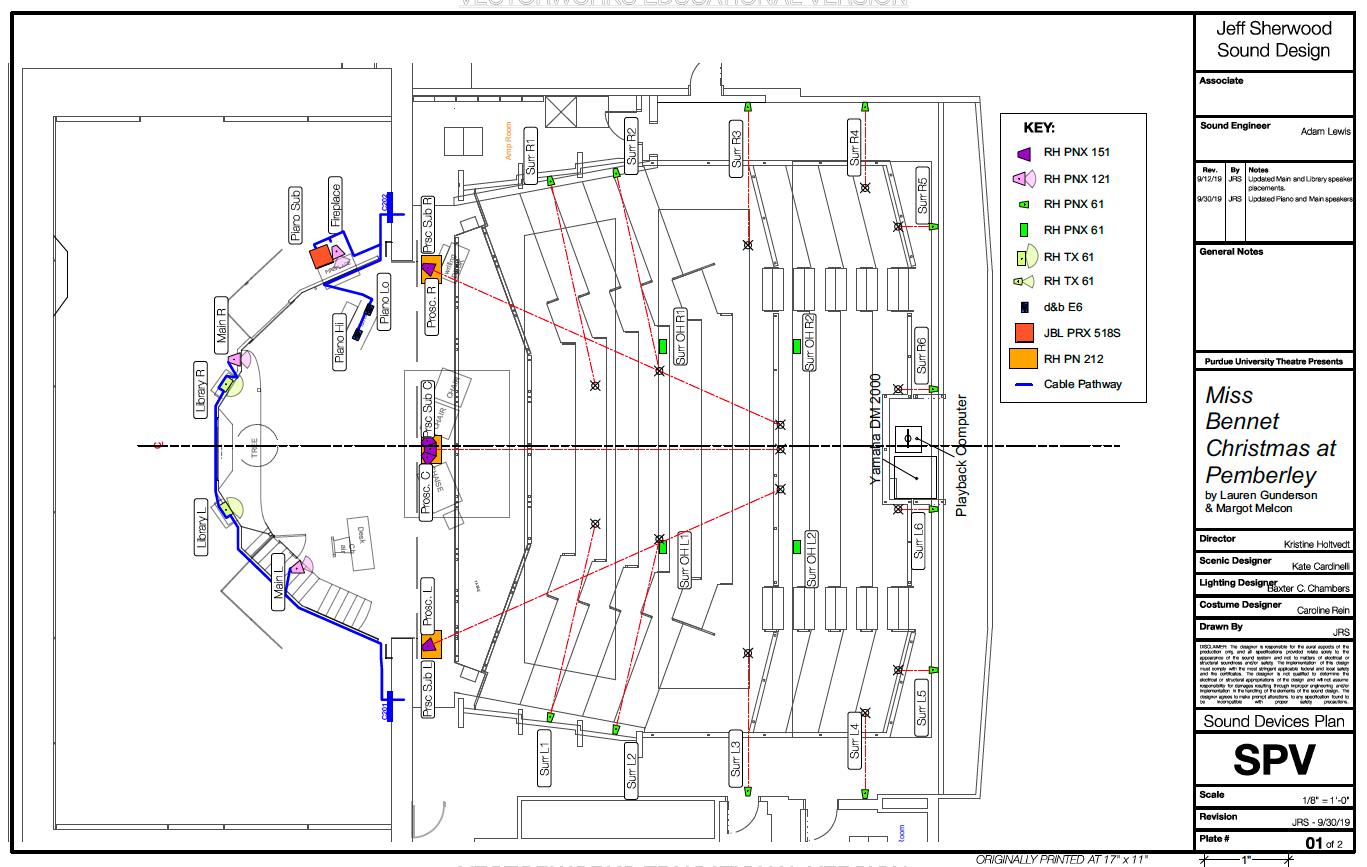 Sound Plot Ground Plan