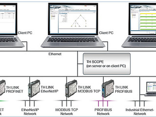 Nový odkaz na živý TH-SCOPE Demo network