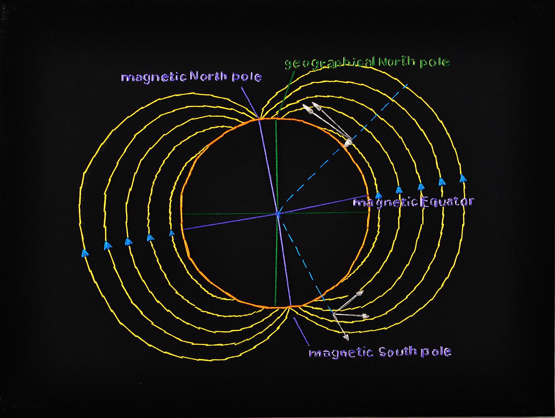 Magnetic Poles.jpg