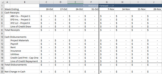 Use this blank cash flow forecasting template to construct your own cash flow forecast.