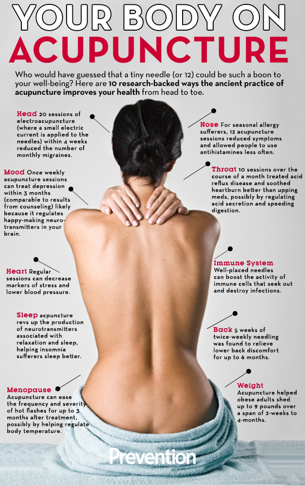 Your Body On Acupuncture