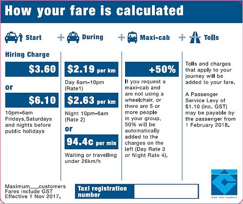 Metro Maxi Fare Schedule