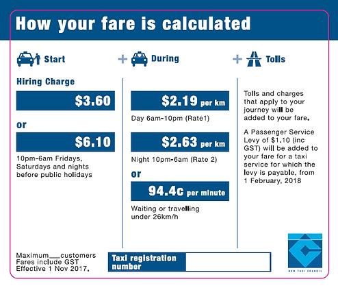 Metro Standard Fare Schedule