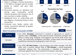 2020 Mid-Year M&A Market Review