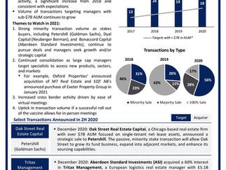 2020 M&A Market Review