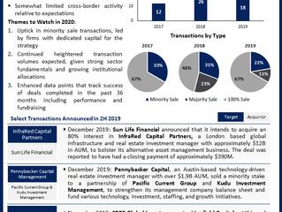 2019 M&A Market Review