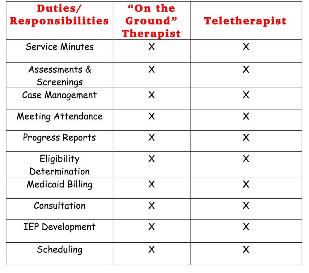 Traditional Therapy vs. Teletherapy