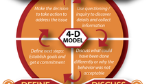 Employee Feedback is a Gift:                  The 4D Feedback Model
