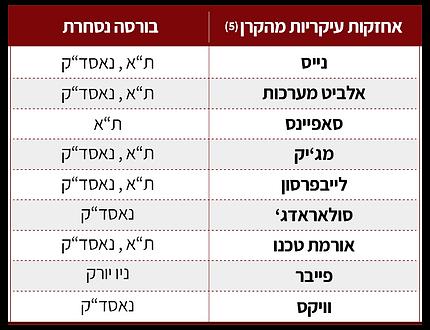 טבלה4.png
