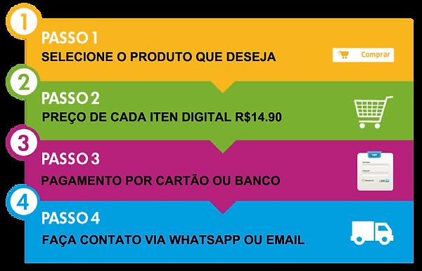 inforgrafico_como_comprar_cópia.png