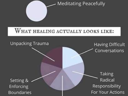 What self healing work looks like: