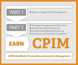 CPIM process.PNG