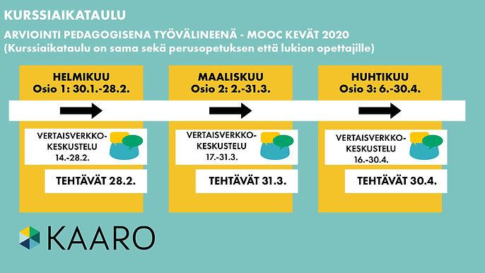 Kurssiaikataulu_Arviointi_pedagogisena_t