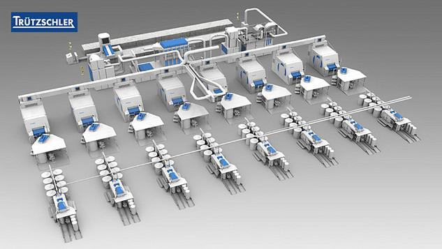 TRÜTZSCHLER Textilverarbeitung