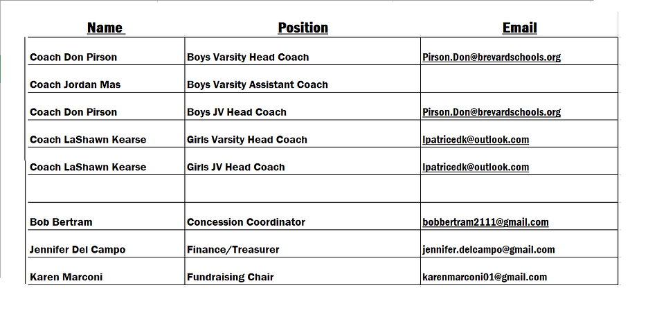 Coaches & Board.png